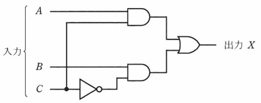 記号 論理 回路 chap7