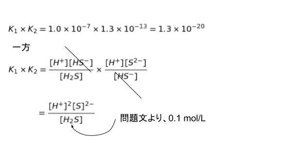 解離 定数